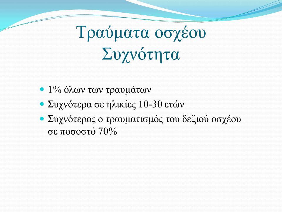 Τραύματα οσχέου Συχνότητα  1% όλων των τραυμάτων  Συχνότερα σε ηλικίες 10-30 ετών  Συχνότερος ο τραυματισμός του δεξιού οσχέου σε ποσοστό 70%