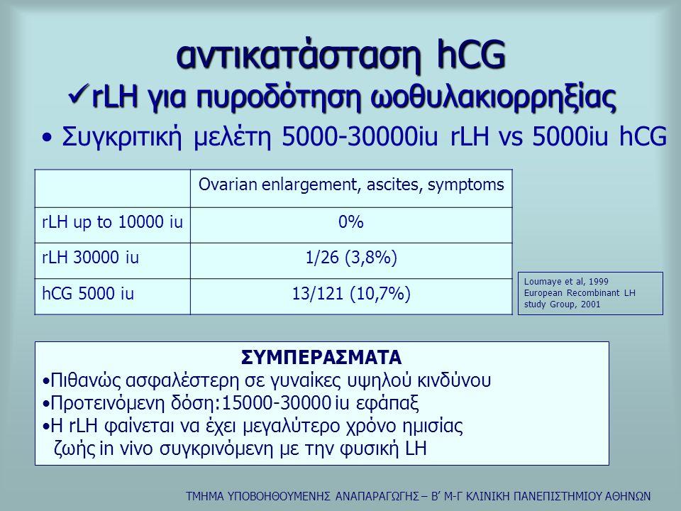 ΤΜΗΜΑ ΥΠΟΒΟΗΘΟΥΜΕΝΗΣ ΑΝΑΠΑΡΑΓΩΓΗΣ – Β' Μ-Γ ΚΛΙΝΙΚΗ ΠΑΝΕΠΙΣΤΗΜΙΟΥ ΑΘΗΝΩΝ αντικατάσταση hCG  rLH για πυροδότηση ωοθυλακιορρηξίας •Συγκριτική μελέτη 500