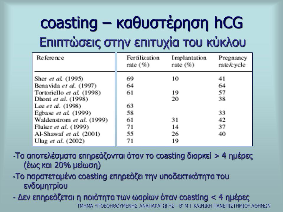 ΤΜΗΜΑ ΥΠΟΒΟΗΘΟΥΜΕΝΗΣ ΑΝΑΠΑΡΑΓΩΓΗΣ – Β' Μ-Γ ΚΛΙΝΙΚΗ ΠΑΝΕΠΙΣΤΗΜΙΟΥ ΑΘΗΝΩΝ coasting – καθυστέρηση hCG Επιπτώσεις στην επιτυχία του κύκλου - Τα αποτελέσματα επηρεάζονται όταν το coasting διαρκεί > 4 ημέρες (έως και 20% μείωση) - Το παρατεταμένο coasting επηρεάζει την υποδεκτικότητα του ενδομητρίου - Δεν επηρεάζεται η ποιότητα των ωαρίων όταν coasting < 4 ημέρες