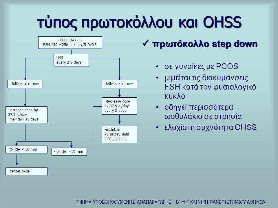ΤΜΗΜΑ ΥΠΟΒΟΗΘΟΥΜΕΝΗΣ ΑΝΑΠΑΡΑΓΩΓΗΣ – Β' Μ-Γ ΚΛΙΝΙΚΗ ΠΑΝΕΠΙΣΤΗΜΙΟΥ ΑΘΗΝΩΝ  πρωτόκολλο step down •σε γυναίκες με PCOS •μιμείται τις διακυμάνσεις FSH κατά τον φυσιολογικό κύκλο •οδηγεί περισσότερα ωοθυλάκια σε ατρησία •ελαχίστη συχνότητα OHSS CYCLE DAY-3 : FSH 150 – 250 iu / day/5 DAYS USS every 2-3 days -follicle < 10 mm-follicle > 10 mm -increase dose by 37,5 iu/day -maintain 10 days -decrease dose by 37,5 iu/day every 3 days -maintain 75 iu/day until hCG injection -follicle < 10 mm -follicle > 10 mm -cancel cycle τύπος πρωτοκόλλου και OHSS