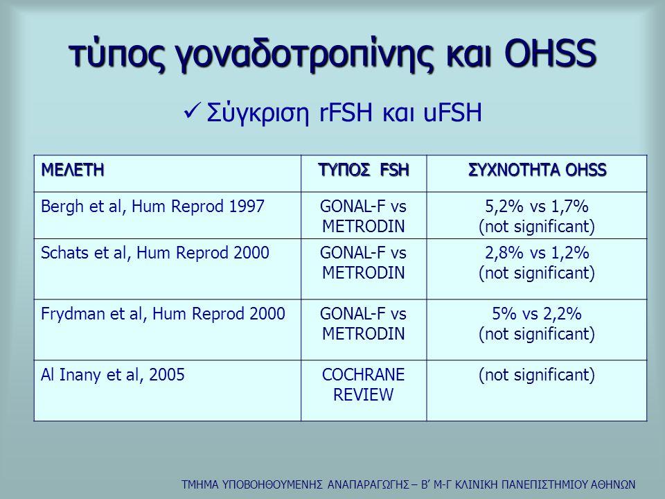 ΤΜΗΜΑ ΥΠΟΒΟΗΘΟΥΜΕΝΗΣ ΑΝΑΠΑΡΑΓΩΓΗΣ – Β' Μ-Γ ΚΛΙΝΙΚΗ ΠΑΝΕΠΙΣΤΗΜΙΟΥ ΑΘΗΝΩΝ τύπος γοναδοτροπίνης και OHSS  Σύγκριση rFSH και uFSH ΜΕΛΕΤΗ ΤΥΠΟΣ FSH ΣΥΧΝΟΤΗΤΑ OHSS Bergh et al, Hum Reprod 1997GONAL-F vs METRODIN 5,2% vs 1,7% (not significant) Schats et al, Hum Reprod 2000GONAL-F vs METRODIN 2,8% vs 1,2% (not significant) Frydman et al, Hum Reprod 2000GONAL-F vs METRODIN 5% vs 2,2% (not significant) Al Inany et al, 2005COCHRANE REVIEW (not significant)