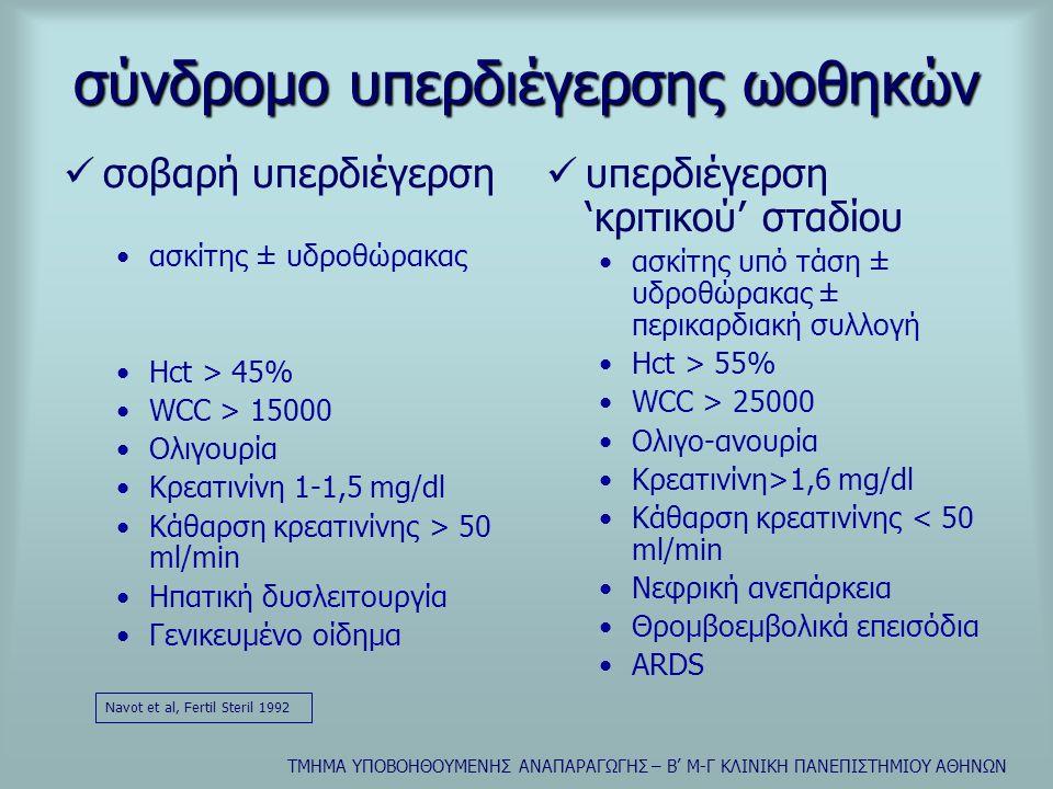 ΤΜΗΜΑ ΥΠΟΒΟΗΘΟΥΜΕΝΗΣ ΑΝΑΠΑΡΑΓΩΓΗΣ – Β' Μ-Γ ΚΛΙΝΙΚΗ ΠΑΝΕΠΙΣΤΗΜΙΟΥ ΑΘΗΝΩΝ σύνδρομο υπερδιέγερσης ωοθηκών  σοβαρή υπερδιέγερση •ασκίτης ± υδροθώρακας •Hct > 45% •WCC > 15000 •Ολιγουρία •Κρεατινίνη 1-1,5 mg/dl •Κάθαρση κρεατινίνης > 50 ml/min •Ηπατική δυσλειτουργία •Γενικευμένο οίδημα  υπερδιέγερση 'κριτικού' σταδίου •ασκίτης υπό τάση ± υδροθώρακας ± περικαρδιακή συλλογή •Hct > 55% •WCC > 25000 •Ολιγο-ανουρία •Κρεατινίνη>1,6 mg/dl •Κάθαρση κρεατινίνης < 50 ml/min •Νεφρική ανεπάρκεια •Θρομβοεμβολικά επεισόδια •ARDS Navot et al, Fertil Steril 1992