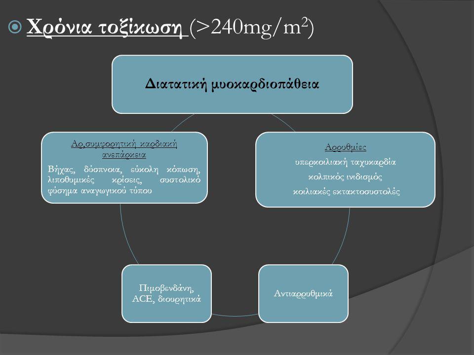  Χρόνια τοξίκωση (>240mg/m 2 ) Διατατική μυοκαρδιοπάθεια Αρρυθμίες υπερκοιλιακή ταχυκαρδία κολπικός ινιδισμός κοιλιακές εκτακτοσυστολές Aντιαρρυθμικά