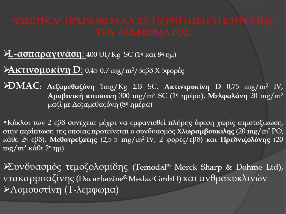 """"""" ΣΩΣΤΙΚΑ """" ΠΡΩΤΟΚΟΛΛΑ ΣΕ ΠΕΡΙΠΤΩΣΗ ΥΠΟΤΡΟΠΗΣ ΤΟΥ ΛΕΜΦΩΜΑΤΟΣ  L-ασπαραγινάση : 400 UI/Kg SC (1 η και 8 η ημ)  Ακτινομυκίνη D : 0,45-0,7 mg/m 2 /3εβδ"""