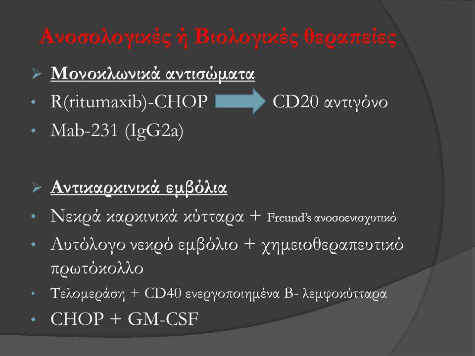 Ανοσολογικές ή Βιολογικές θεραπείες  Μονοκλωνικά αντισώματα • R(ritumaxib)-CHOP CD20 αντιγόνο • Mab-231 (IgG2a)  Αντικαρκινικά εμβόλια • Nεκρά καρκι