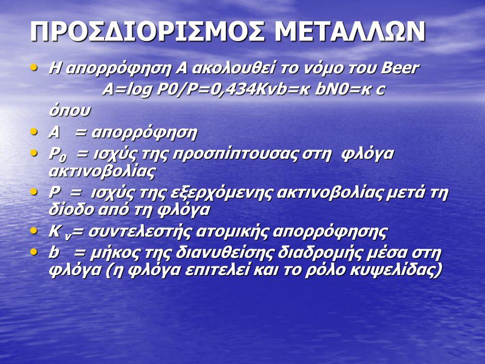 ΠΡΟΣΔΙΟΡΙΣΜΟΣ ΜΕΤΑΛΛΩΝ • Η απορρόφηση Α ακολουθεί το νόμο του Beer A=log P0/P=0,434Kνb=κ bN0=κ c όπου όπου • Α = απορρόφηση • Ρ 0 = ισχύς της προσπίπτ