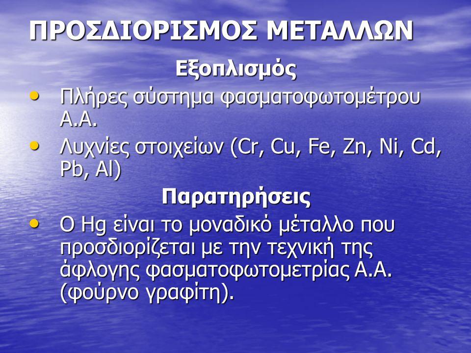 ΠΡΟΣΔΙΟΡΙΣΜΟΣ ΜΕΤΑΛΛΩΝ Εξοπλισμός • Πλήρες σύστημα φασματοφωτομέτρου Α.Α. • Λυχνίες στοιχείων (Cr, Cu, Fe, Zn, Ni, Cd, Pb, Al) Παρατηρήσεις • Ο Hg είν
