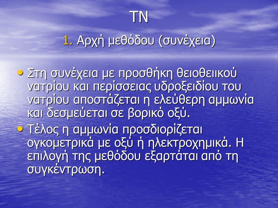 TN 1. Αρχή μεθόδου (συνέχεια) • Στη συνέχεια με προσθήκη θειοθειικού νατρίου και περίσσειας υδροξειδίου του νατρίου αποστάζεται η ελεύθερη αμμωνία και