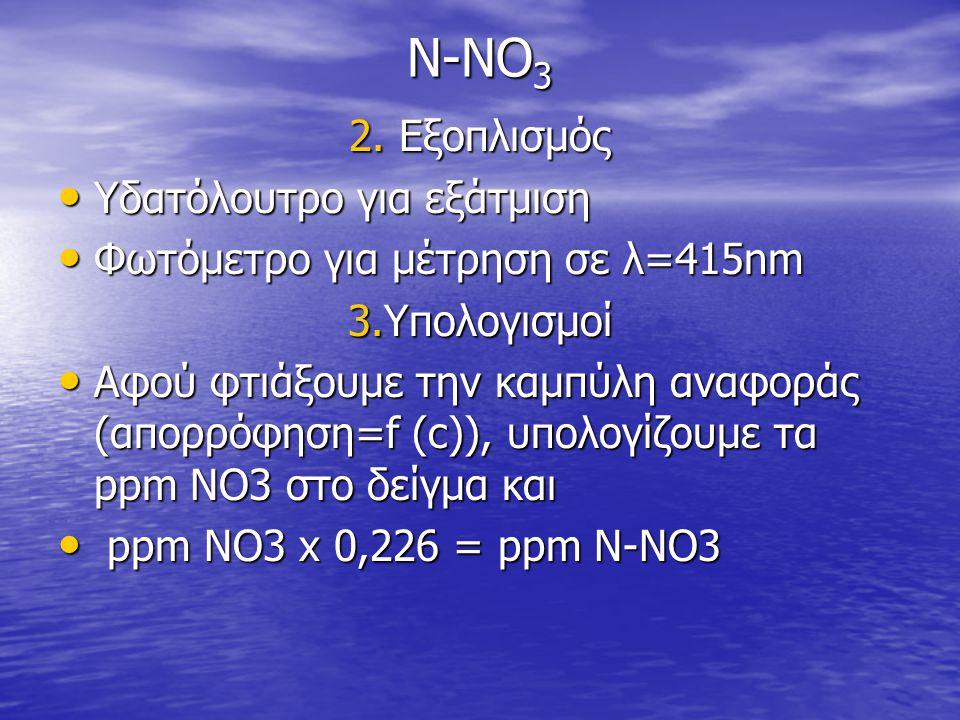 N-NO 3 2. Εξοπλισμός • Υδατόλουτρο για εξάτμιση • Φωτόμετρο για μέτρηση σε λ=415nm 3.Υπολογισμοί • Αφού φτιάξουμε την καμπύλη αναφοράς (απορρόφηση=f (