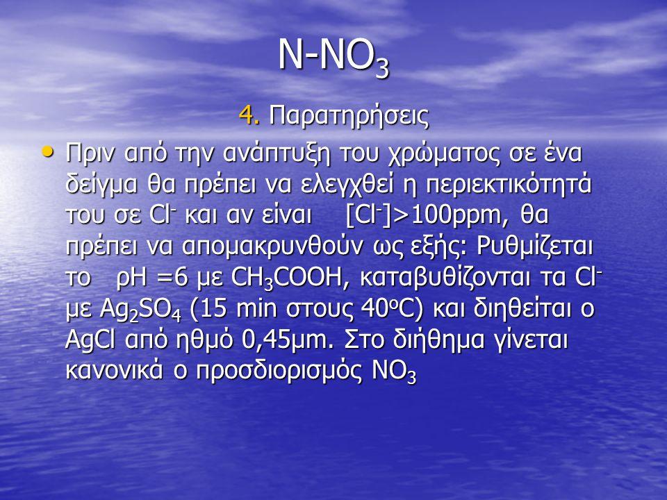 N-NO 3 4. Παρατηρήσεις • Πριν από την ανάπτυξη του χρώματος σε ένα δείγμα θα πρέπει να ελεγχθεί η περιεκτικότητά του σε Cl - και αν είναι [Cl - ]>100p