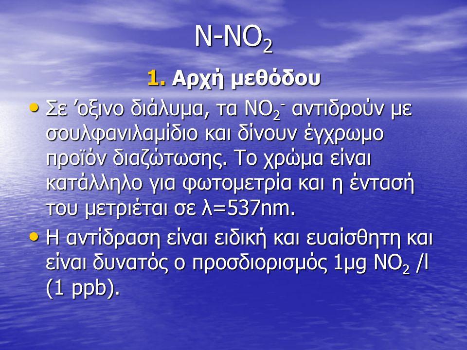 N-NO 2 1. Αρχή μεθόδου • Σε 'οξινο διάλυμα, τα ΝΟ 2 - αντιδρούν με σουλφανιλαμίδιο και δίνουν έγχρωμο προϊόν διαζώτωσης. Το χρώμα είναι κατάλληλο για