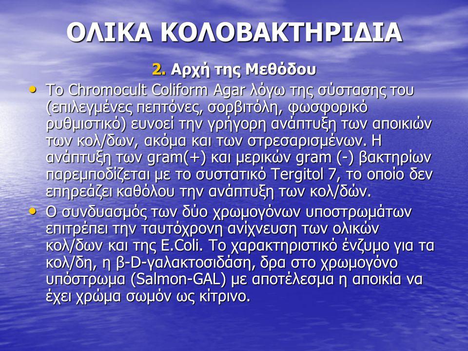 ΟΛΙΚΑ ΚΟΛΟΒΑΚΤΗΡΙΔΙΑ 2. Αρχή της Μεθόδου • Το Chromocult Coliform Agar λόγω της σύστασης του (επιλεγμένες πεπτόνες, σορβιτόλη, φωσφορικό ρυθμιστικό) ε