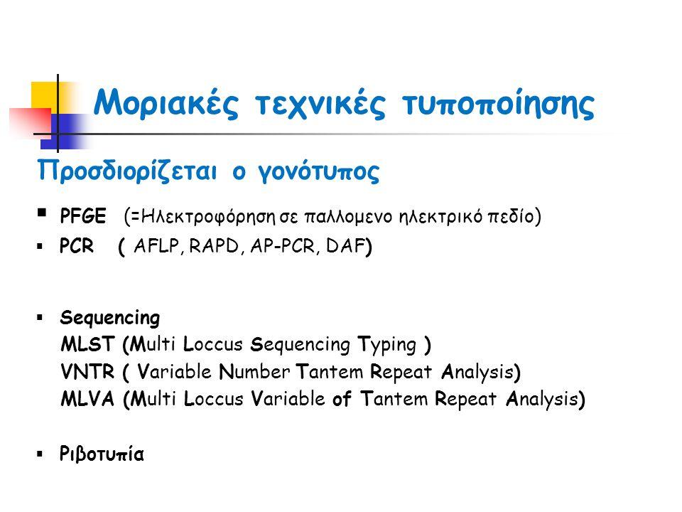 Μοριακές τεχνικές τυποποίησης Προσδιορίζεται ο γονότυπος ▪ PFGE (=Ηλεκτροφόρηση σε παλλομενο ηλεκτρικό πεδίο) ▪ PCR ( AFLP, RAPD, AP-PCR, DAF) ▪ Sequencing MLST (Multi Loccus Sequencing Typing ) VNTR ( Variable Number Tantem Repeat Analysis) MLVA (Multi Loccus Variable of Tantem Repeat Analysis) ▪ Ριβοτυπία