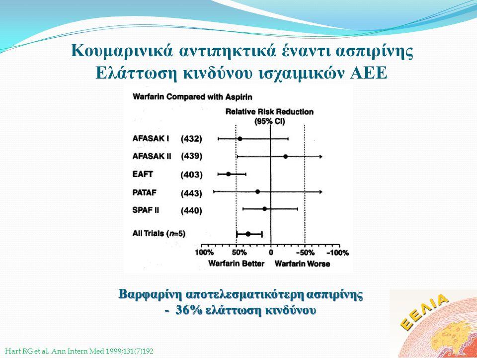 Βαρφαρίνη αποτελεσματικότερη ασπιρίνης - 36% ελάττωση κινδύνου Hart RG et al. Ann Intern Med 1999;131(7)192 Κουμαρινικά αντιπηκτικά έναντι ασπιρίνης Ε