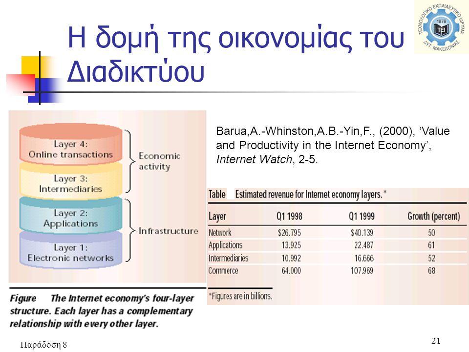 Παράδοση 8 21 Η δομή της οικονομίας του Διαδικτύου Barua,A.-Whinston,A.B.-Yin,F., (2000), 'Value and Productivity in the Internet Economy', Internet W