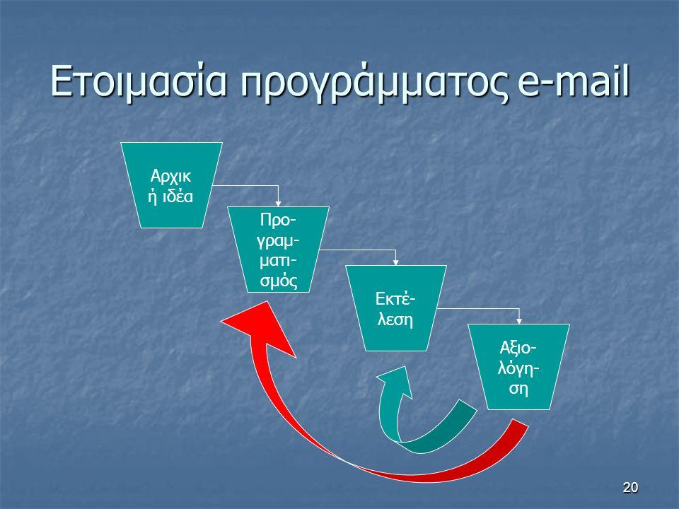 20 Ετοιμασία προγράμματος e-mail Προ- γραμ- ματι- σμός Εκτέ- λεση Αρχικ ή ιδέα Αξιο- λόγη- ση