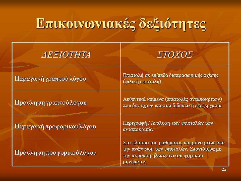 22 Επικοινωνιακές δεξιότητες ΔΕΞΙΟΤΗΤΑΣΤΟΧΟΣ Παραγωγή γραπτού λόγου Επιστολή σε επίπεδο διαπροσωπικής σχέσης (φιλική επιστολή) Πρόσληψη γραπτού λόγου