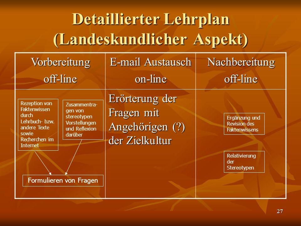 27 Detaillierter Lehrplan (Landeskundlicher Aspekt) Vorbereitungoff-line E-mail Austausch on-lineNachbereitungoff-line Erörterung der Fragen mit Angeh
