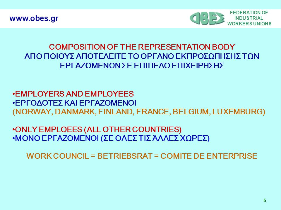FEDERATION OF INDUSTRIAL WORKERS UNIONS 5 www.obes.gr COMPOSITION OF THE REPRESENTATION BODY ΑΠΟ ΠΟΙΟΥΣ ΑΠΟΤΕΛΕΙΤΕ ΤΟ ΟΡΓΑΝΟ ΕΚΠΡΟΣΩΠΗΣΗΣ ΤΩΝ ΕΡΓΑΖΟΜΕΝΩΝ ΣΕ ΕΠΙΠΕΔΟ ΕΠΙΧΕΙΡΗΣΗΣ •EMPLOYERS AND EMPLOYEES •ΕΡΓΟΔΟΤΕΣ ΚΑΙ ΕΡΓΑΖΟΜΕΝΟΙ (NORWAY, DANMARK, FINLAND, FRANCE, BELGIUM, LUXEMBURG) •ONLY EMPLOEES (ALL OTHER COUNTRIES) •ΜΟΝΟ ΕΡΓΑΖΟΜΕΝΟΙ (ΣΕ ΟΛΕΣ ΤΙΣ ΆΛΛΕΣ ΧΩΡΕΣ) WORK COUNCIL = BETRIEBSRAT = COMITE DE ENTERPRISE