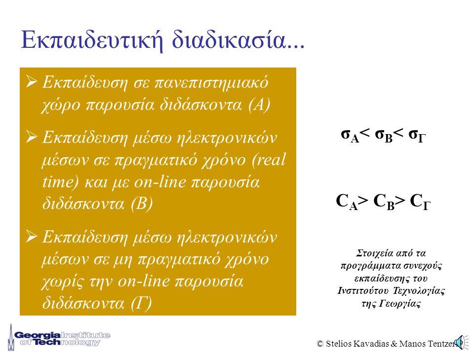 © Stelios Kavadias & Manos Tentzeris Εκπαιδευτική διαδικασία...