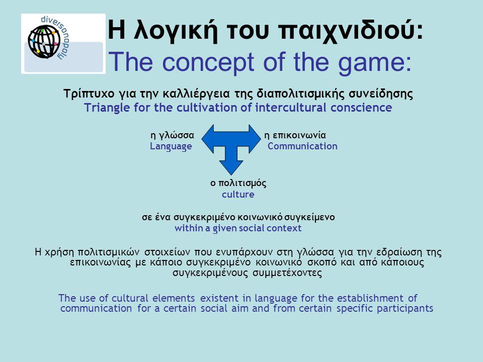 Ανάπτυξη εγκάρσιας ικανότητας Development of a transversal competence: α.