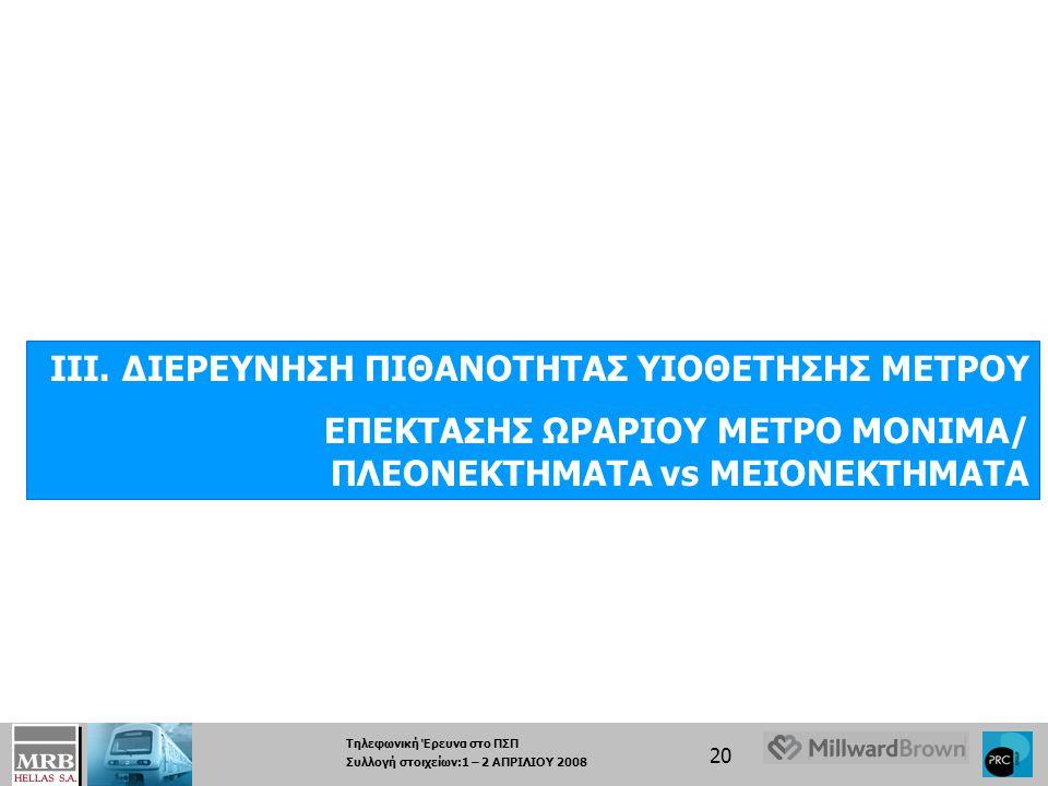 Τηλεφωνική Έρευνα στο ΠΣΠ Συλλογή στοιχείων:1 – 2 ΑΠΡΙΛΙΟΥ 2008 20 ΙΙΙ.