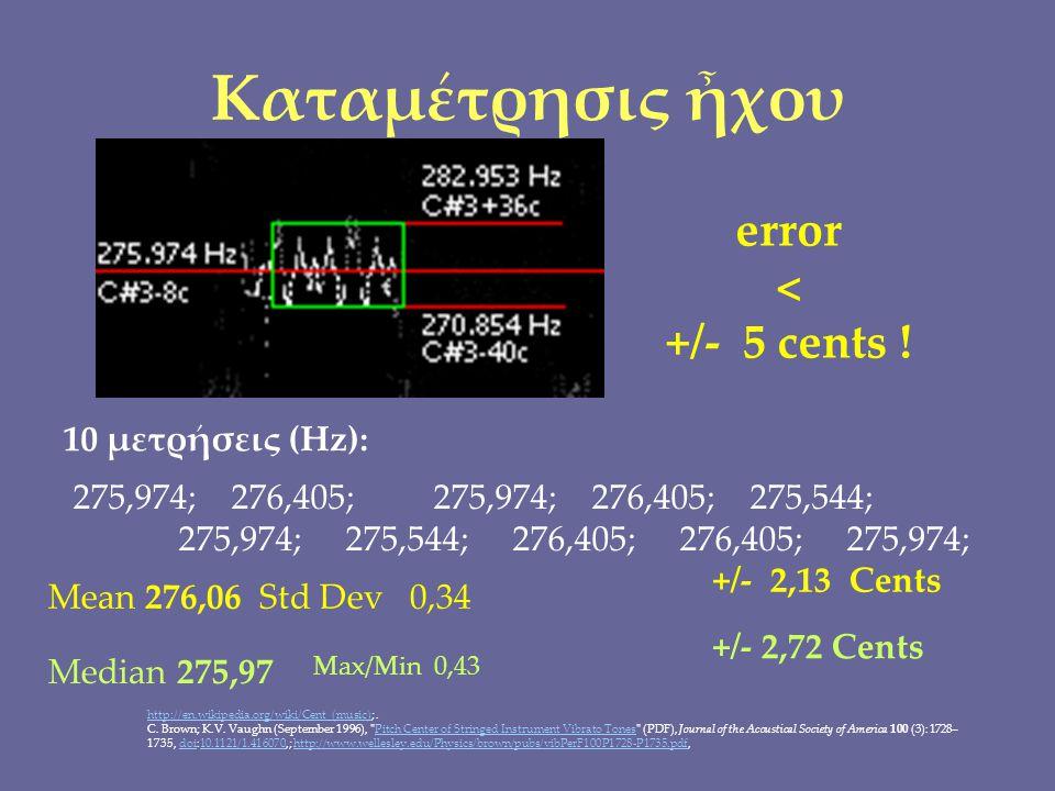 Καταμέτρησις ἦχου 10 μετρήσεις (Hz): 275,974; 276,405; 275,974; 276,405; 275,544; 275,974; 275,544; 276,405; 276,405; 275,974; Mean 276,06 Std Dev 0,34 +/- 2,13 Cents Median 275,97 Max/Min 0,43 +/- 2,72 Cents error < +/- 5 cents .