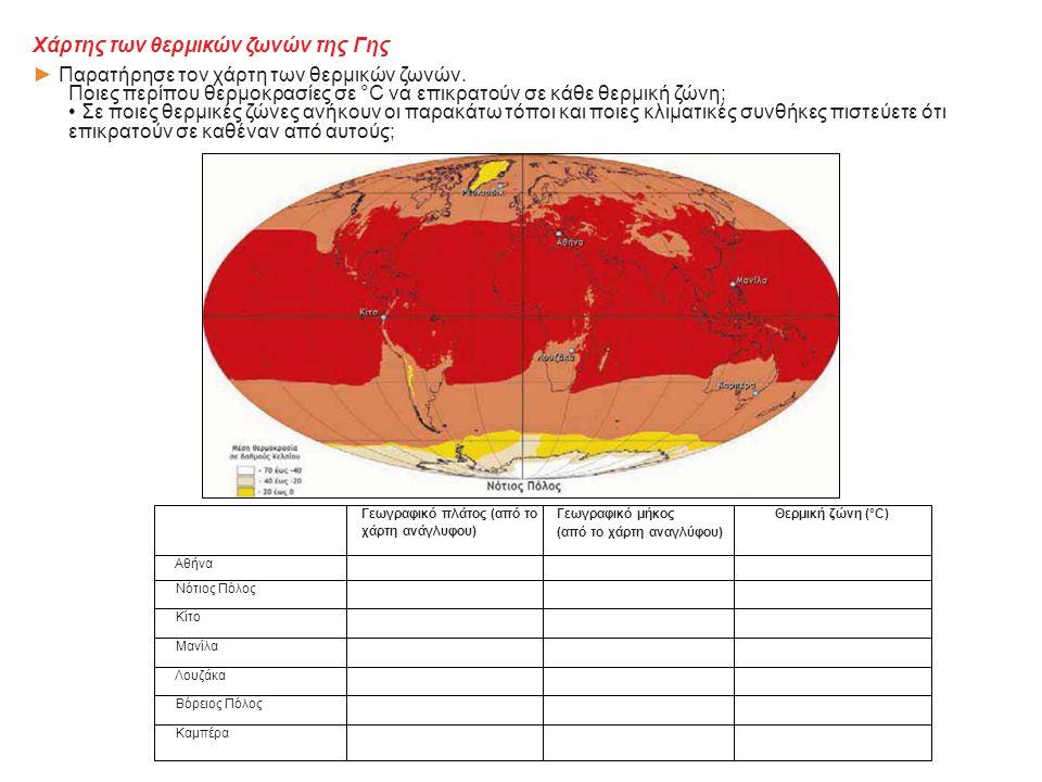 Χάρτης των θερμικών ζωνών της Γης ► Παρατήρησε τον χάρτη των θερμικών ζωνών. Ποιες περίπου θερμοκρασίες σε °C να επικρατούν σε κάθε θερμική ζώνη; • Σε