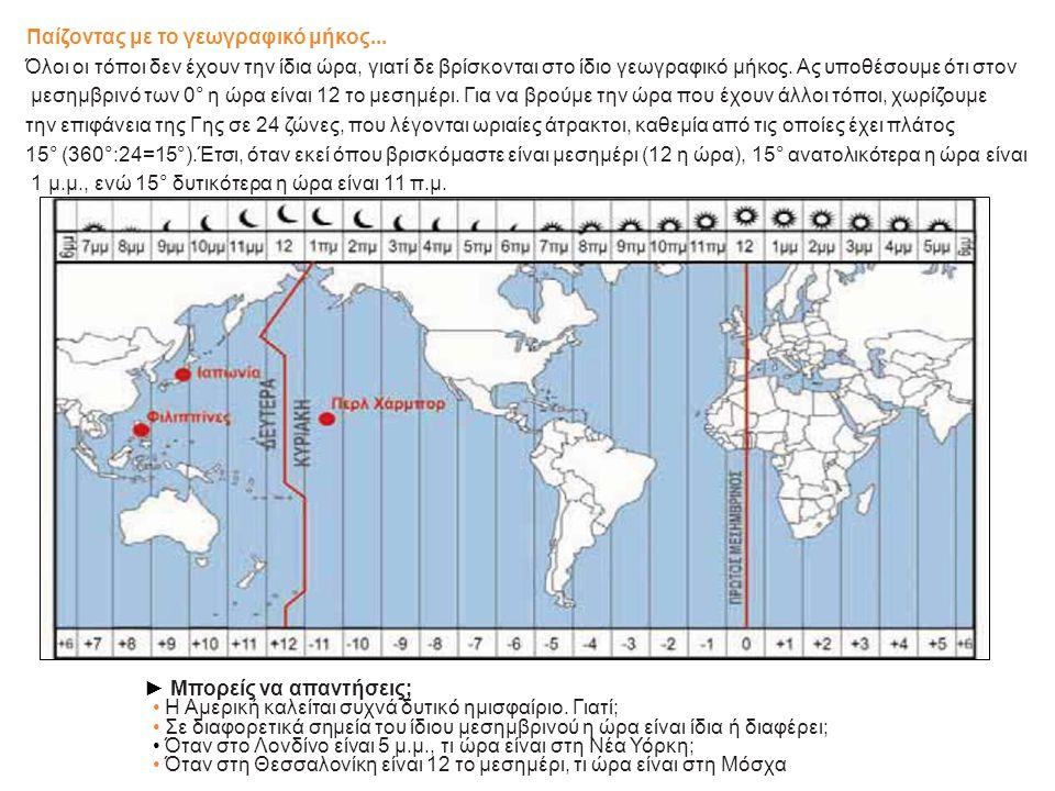 ► Μπορούμε την ίδια μέρα να ταξιδέψουμε στο χθες; Το γεωγραφικό μήκος καθορίζει όχι μόνο την ώρα, αλλά και την ημερομηνία.