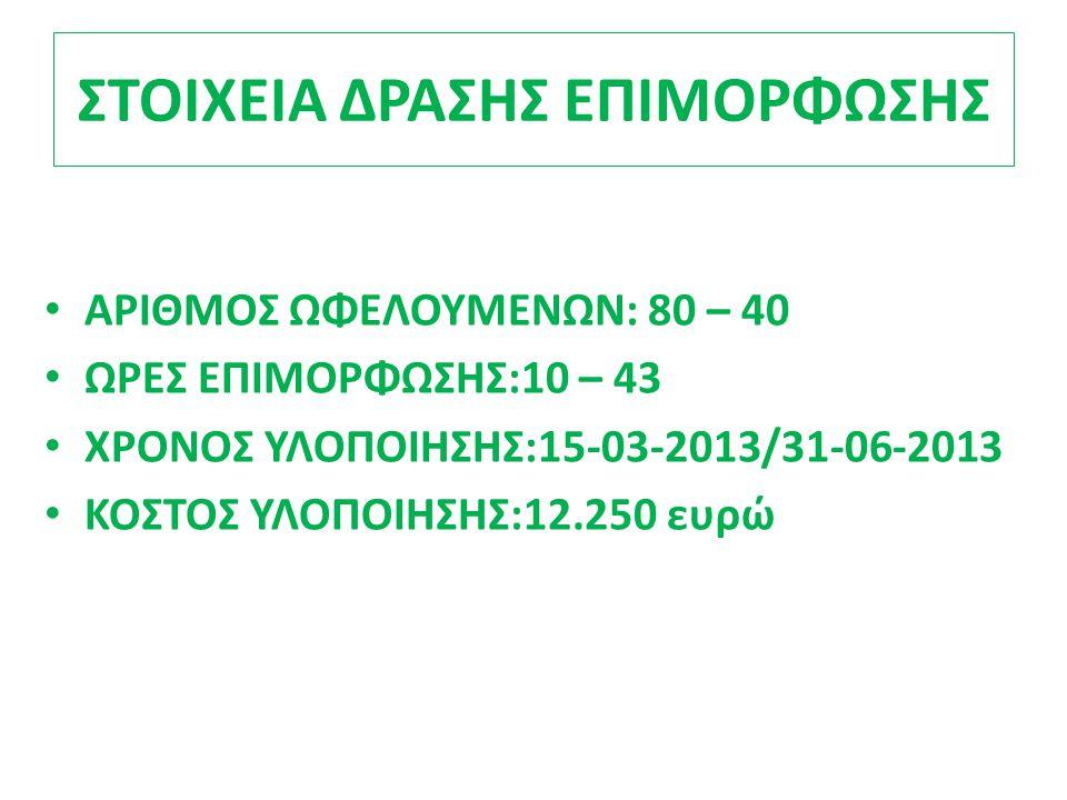 ΣΤΟΙΧΕΙΑ ΔΡΑΣΗΣ ΕΠΙΜΟΡΦΩΣΗΣ • ΑΡΙΘΜΟΣ ΩΦΕΛΟΥΜΕΝΩΝ: 80 – 40 • ΩΡΕΣ ΕΠΙΜΟΡΦΩΣΗΣ:10 – 43 • ΧΡΟΝΟΣ ΥΛΟΠΟΙΗΣΗΣ:15-03-2013/31-06-2013 • ΚΟΣΤΟΣ ΥΛΟΠΟΙΗΣΗΣ:12.250 ευρώ