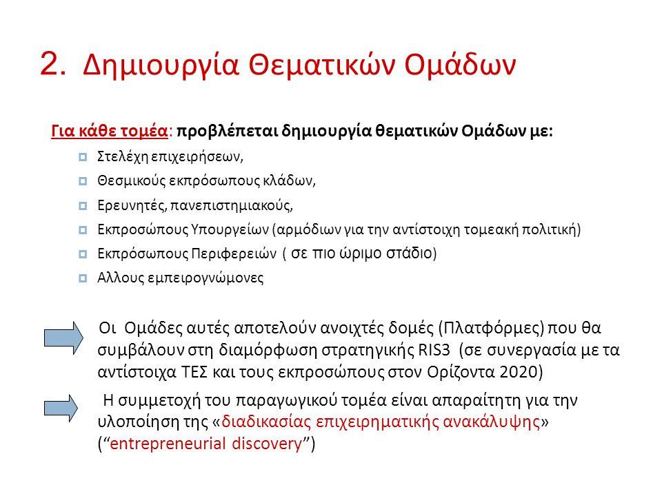 3. Δημιουργία ερωτηματολογίου
