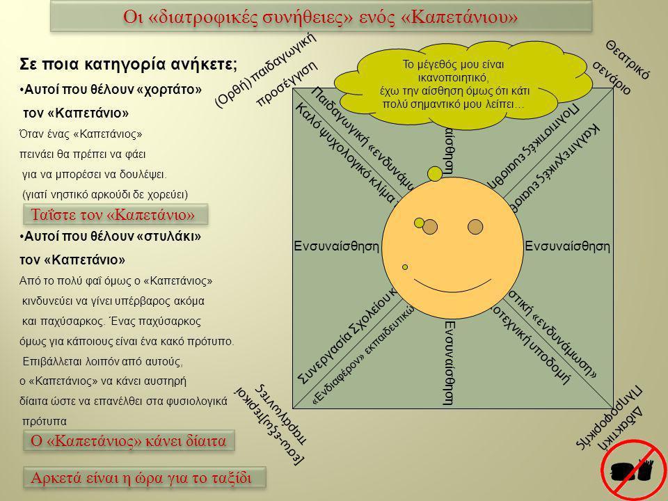 (Ορθή) παιδαγωγική προσέγγιση Θεατρικό σενάριο [εσω-εξω]τερικοί παράγωντες Διδακτική Πληροφορικής Καλό ψυχολογικό κλίμα τάξης Παιδαγωγική «ενδυνάμωση» Ενσυναίσθηση Πολιτιστικές ευαισθησίες Καλλιτεχνικές ευαισθησίες Γνωστική «ενδυνάμωση» Υλικοτεχνική υποδομή Συνεργασία Σχολείου κοινωνίας «Ενδιαφέρον» εκπαιδευτικών φορέων Το μέγεθός μου είναι ικανοποιητικό, έχω την αίσθηση όμως ότι κάτι πολύ σημαντικό μου λείπει… Σε ποια κατηγορία ανήκετε; •Αυτοί που θέλουν «χορτάτο» τον «Καπετάνιο» Όταν ένας «Καπετάνιος» πεινάει θα πρέπει να φάει για να μπορέσει να δουλέψει.