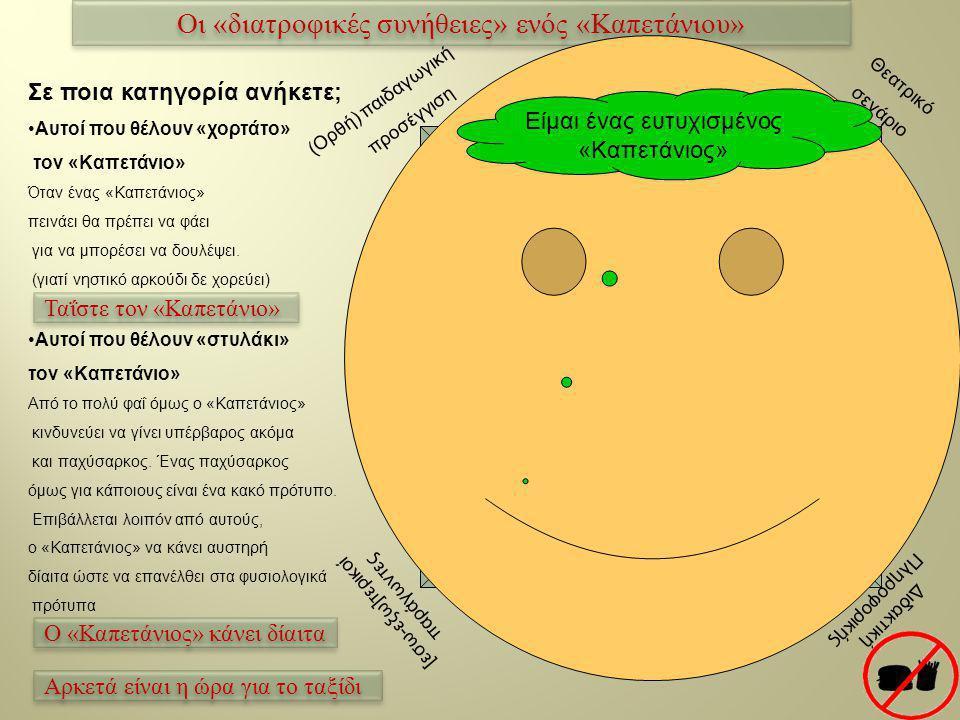 Οι « διατροφικές συνήθειες » ενός « Καπετάνιου » (Ορθή) παιδαγωγική προσέγγιση Θεατρικό σενάριο [εσω-εξω]τερικοί παράγωντες Διδακτική Πληροφορικής Καλό ψυχολογικό κλίμα τάξης Παιδαγωγική «ενδυνάμωση» Ενσυναίσθηση Πολιτιστικές ευαισθησίες Καλλιτεχνικές ευαισθησίες Γνωστική «ενδυνάμωση» Υλικοτεχνική υποδομή Συνεργασία Σχολείου κοινωνίας «Ενδιαφέρον» εκπαιδευτικών φορέων Είμαι ένας ευτυχισμένος «Καπετάνιος» Σε ποια κατηγορία ανήκετε; •Αυτοί που θέλουν «χορτάτο» τον «Καπετάνιο» Όταν ένας «Καπετάνιος» πεινάει θα πρέπει να φάει για να μπορέσει να δουλέψει.