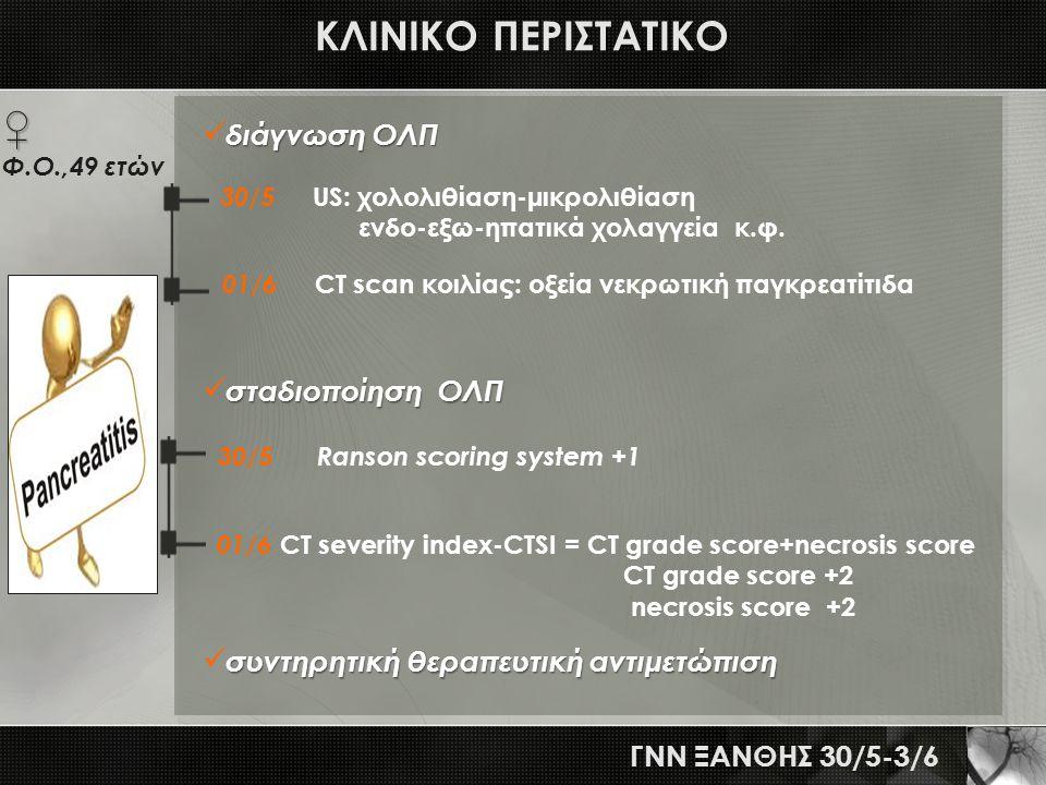 ΚΛΙΝΙΚΟ ΠΕΡΙΣΤΑΤΙΚΟ ♀ Φ.Ο.,49 ετών ΓΝΝ ΞΑΝΘΗΣ 30/5-3/6 διάγνωση ΟΛΠ  διάγνωση ΟΛΠ 01/6 CT scan κοιλίας: οξεία νεκρωτική παγκρεατίτιδα 30/5 Ranson sco