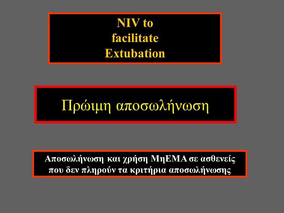Πρώιμη αποσωλήνωση NIV to facilitate Extubation Αποσωλήνωση και χρήση ΜηΕΜΑ σε ασθενείς που δεν πληρούν τα κριτήρια αποσωλήνωσης