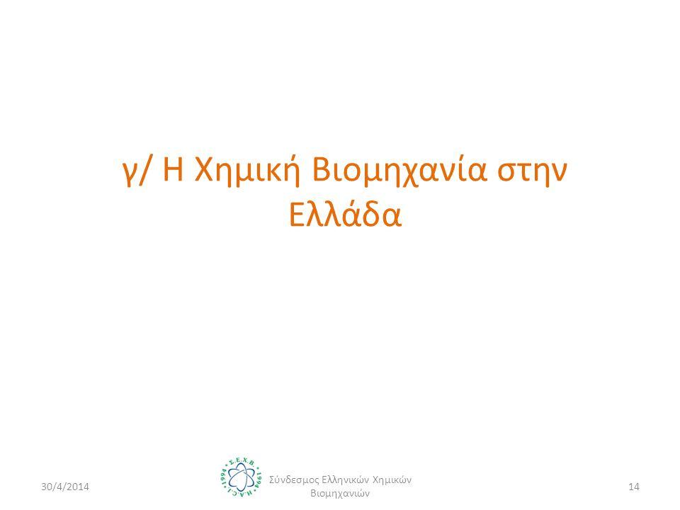 γ/ Η Χημική Βιομηχανία στην Ελλάδα 30/4/2014 Σύνδεσμος Ελληνικών Χημικών Βιομηχανιών 14