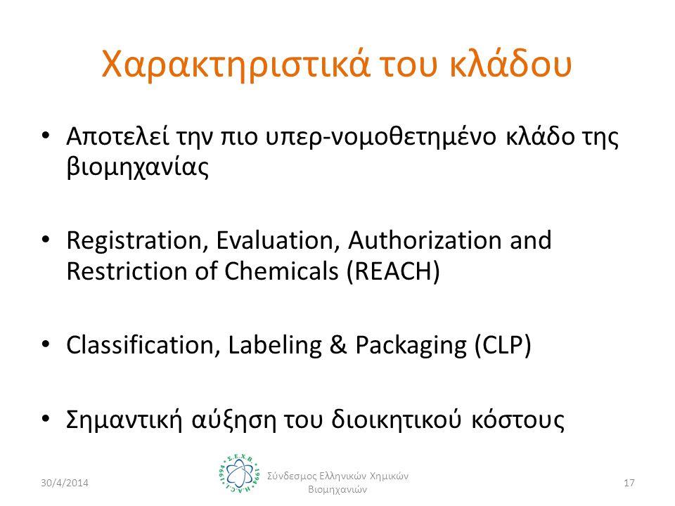 • Αποτελεί την πιο υπερ-νομοθετημένο κλάδο της βιομηχανίας • Registration, Evaluation, Authorization and Restriction of Chemicals (REACH) • Classification, Labeling & Packaging (CLP) • Σημαντική αύξηση του διοικητικού κόστους 30/4/2014 Σύνδεσμος Ελληνικών Χημικών Βιομηχανιών 17 Χαρακτηριστικά του κλάδου