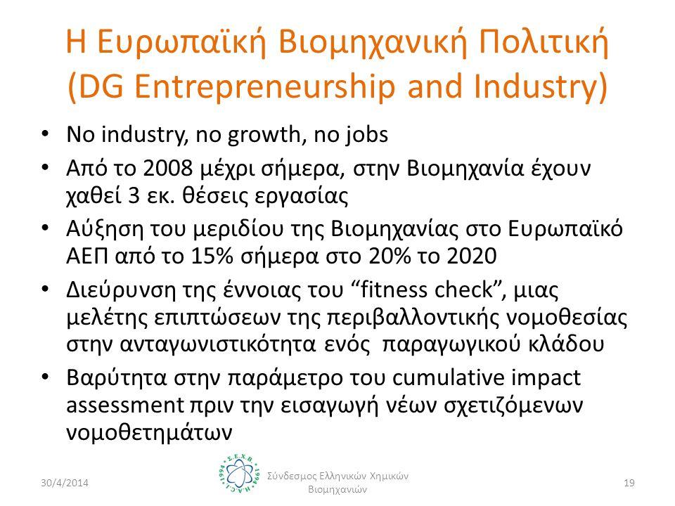 Η Ευρωπαϊκή Βιομηχανική Πολιτική (DG Entrepreneurship and Industry) • No industry, no growth, no jobs • Από το 2008 μέχρι σήμερα, στην Βιομηχανία έχουν χαθεί 3 εκ.