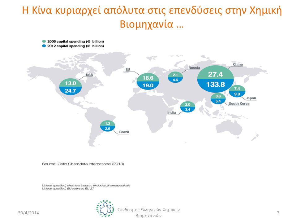 Η Κίνα κυριαρχεί απόλυτα στις επενδύσεις στην Χημική Βιομηχανία … 30/4/20147 Σύνδεσμος Ελληνικών Χημικών Βιομηχανιών