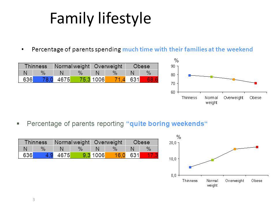 Η οικογένεια παίζει σημαντικό ρόλο στο να διατηρήσουν οι Tweens ένα υγιές βάρος ; σελίδα 84 …..