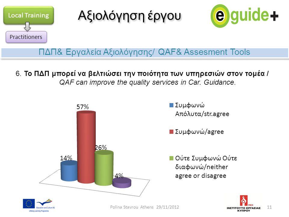 11 Αξιολόγηση έργου ΠΔΠ& Εργαλεία Αξιολόγησης/ QAF& Assesment Tools Local Training Practitioners 6. Το ΠΔΠ μπορεί να βελτιώσει την ποιότητα των υπηρεσ