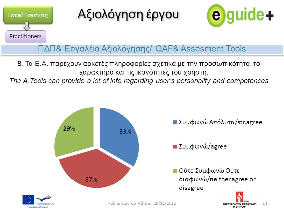 14 Αξιολόγηση έργου ΠΔΠ& Εργαλέια Αξιολόγησης/ QAF& Assesment Tools Local Training Practitioners 8. Τα Ε.Α. παρέχουν αρκετές πληροφορίες σχετικά με τη