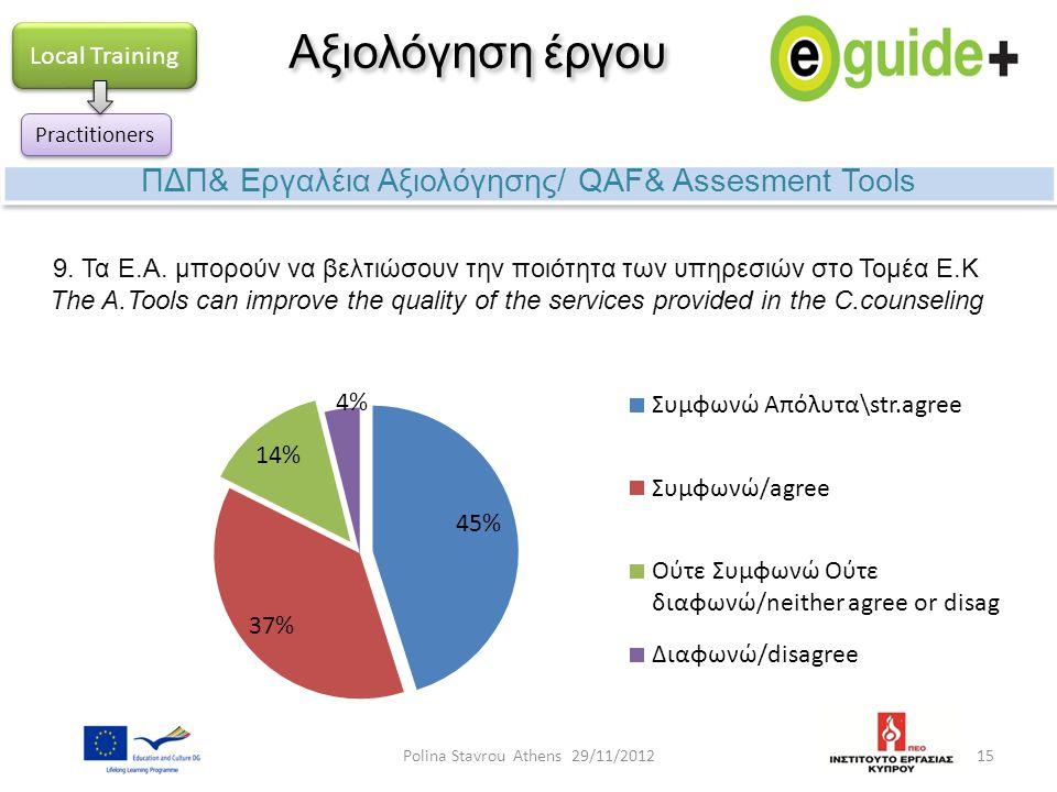 15 Αξιολόγηση έργου ΠΔΠ& Εργαλέια Αξιολόγησης/ QAF& Assesment Tools Local Training Practitioners 9. Τα Ε.Α. μπορούν να βελτιώσουν την ποιότητα των υπη