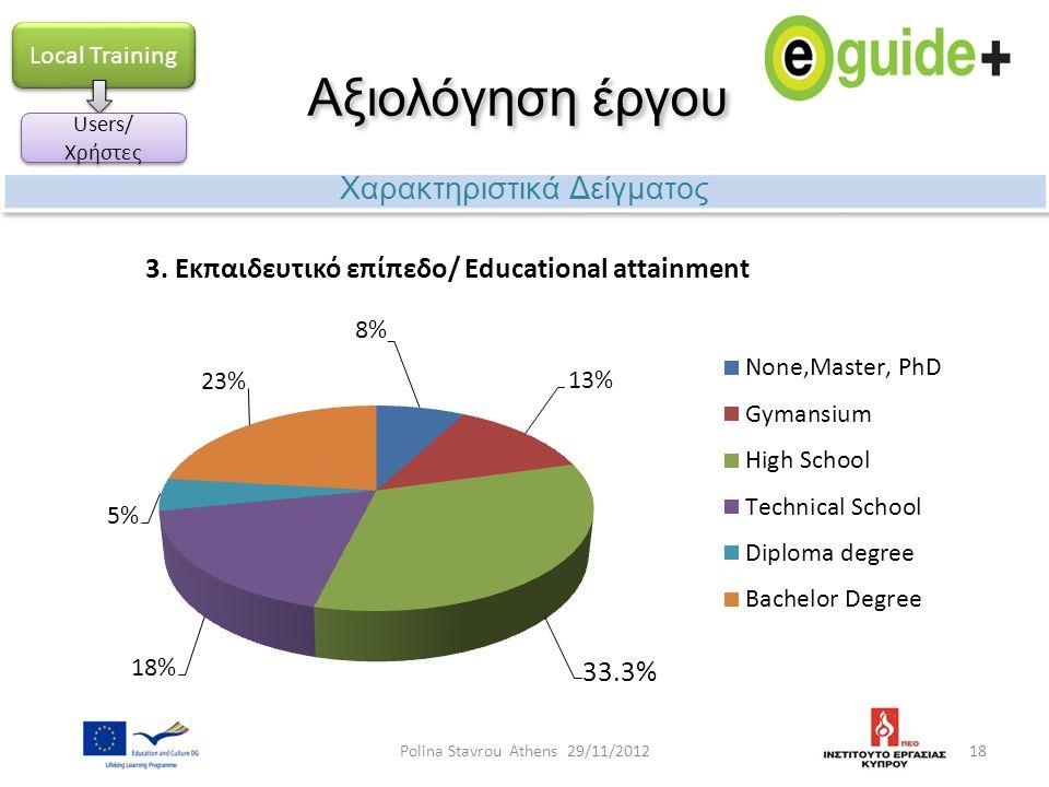 Αξιολόγηση έργου 3. Εκπαιδευτικό επίπεδο/ Educational attainment 18 Χαρακτηριστικά Δείγματος Local Training Users/ Χρήστες Polina Stavrou Athens 29/11