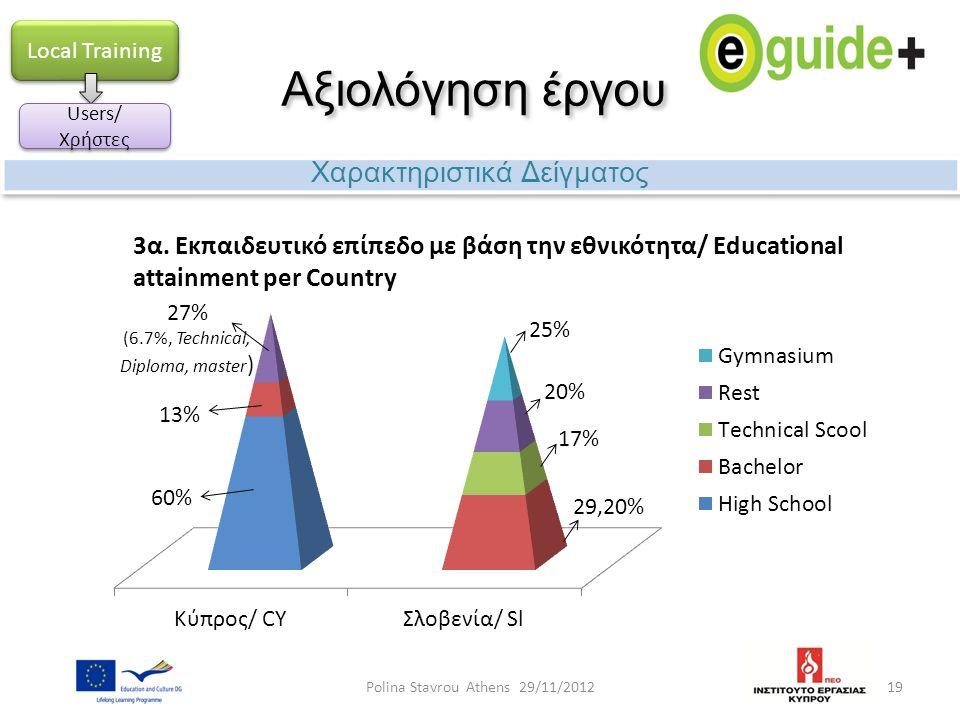 Αξιολόγηση έργου 3α. Εκπαιδευτικό επίπεδο με βάση την εθνικότητα/ Educational attainment per Country 19 Χαρακτηριστικά Δείγματος Local Training Users/