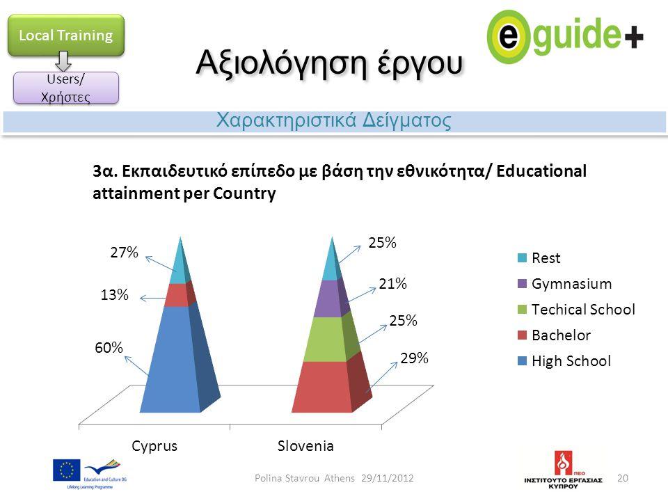 Αξιολόγηση έργου 3α. Εκπαιδευτικό επίπεδο με βάση την εθνικότητα/ Educational attainment per Country 20 Χαρακτηριστικά Δείγματος Local Training Users/