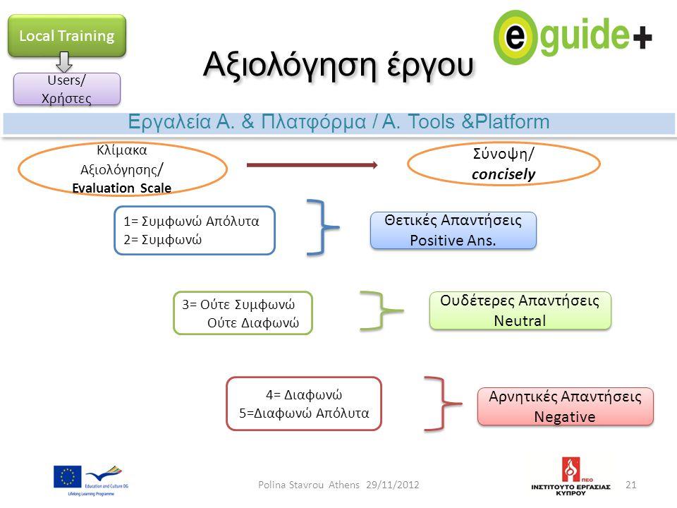 Αξιολόγηση έργου 21 Εργαλεία Α. & Πλατφόρμα / Α. Tools &Platform Local Training Users/ Χρήστες Θετικές Απαντήσεις Positive Ans. Θετικές Απαντήσεις Pos
