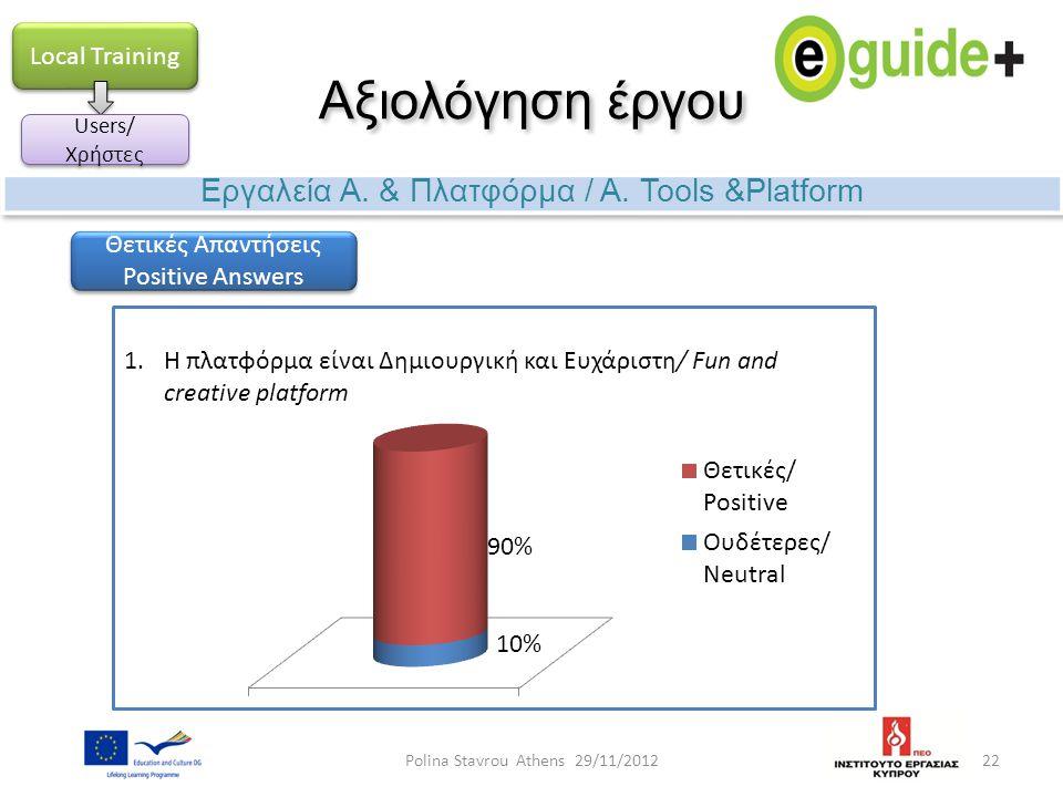 Αξιολόγηση έργου 22 Εργαλεία Α. & Πλατφόρμα / Α. Tools &Platform Local Training Users/ Χρήστες Θετικές Απαντήσεις Positive Answers Θετικές Απαντήσεις