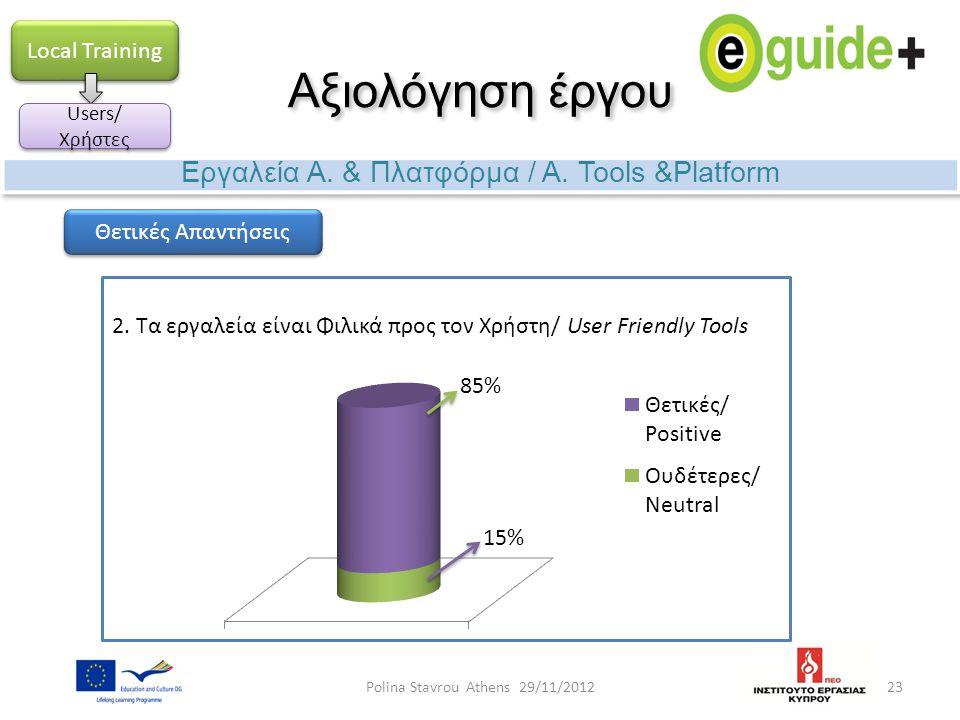 Αξιολόγηση έργου 23 Εργαλεία Α. & Πλατφόρμα / Α. Tools &Platform Local Training Users/ Χρήστες Θετικές Απαντήσεις 2. Τα εργαλεία είναι Φιλικά προς τον