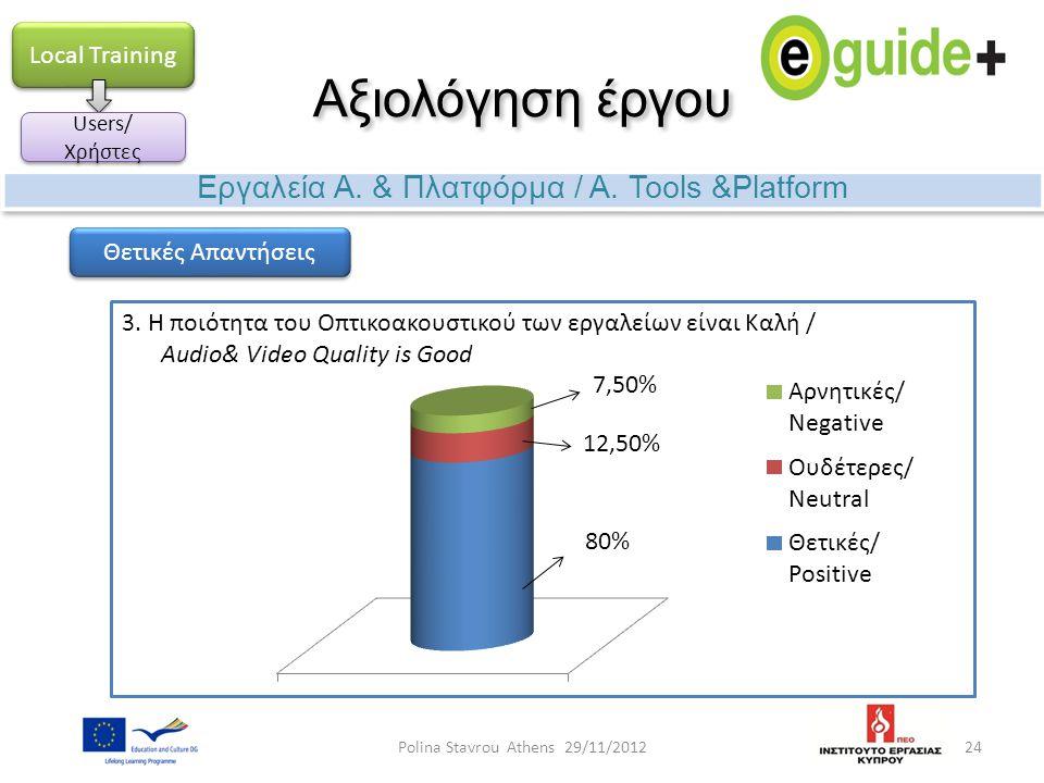 Αξιολόγηση έργου 24 Εργαλεία Α. & Πλατφόρμα / Α. Tools &Platform Local Training Users/ Χρήστες Θετικές Απαντήσεις 3. Η ποιότητα του Οπτικοακουστικού τ